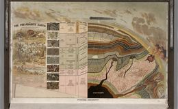 E84 - Physical Geography Flap open showing typical geologic structures and life on the Pre Adamite Earth
